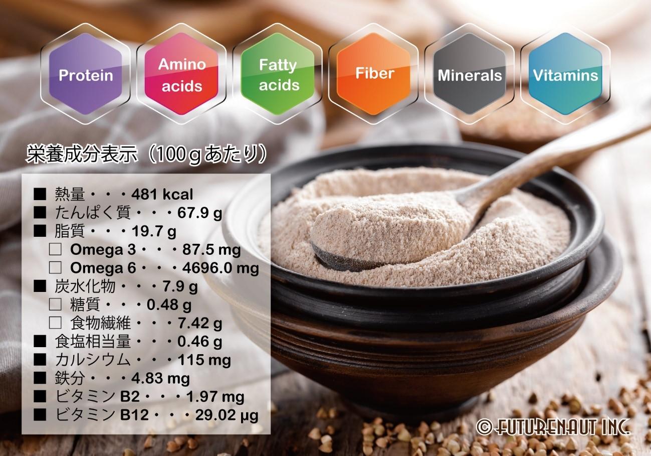 栄養成分表示 たんぱく質68g 資質20g オメガ3オメガ6 炭水化物8g 食物繊維7g 食塩 0.5g カルシウム115mg 鉄分4.8mg ビタミンB2 2mg ビタミンB12 29μg
